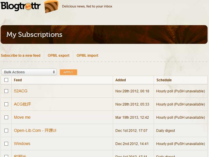 blogtrottr_sub_list